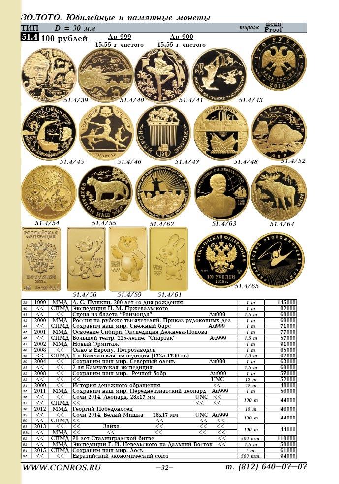 Альбом правления николая монета пять рублей 1998 года стоимость