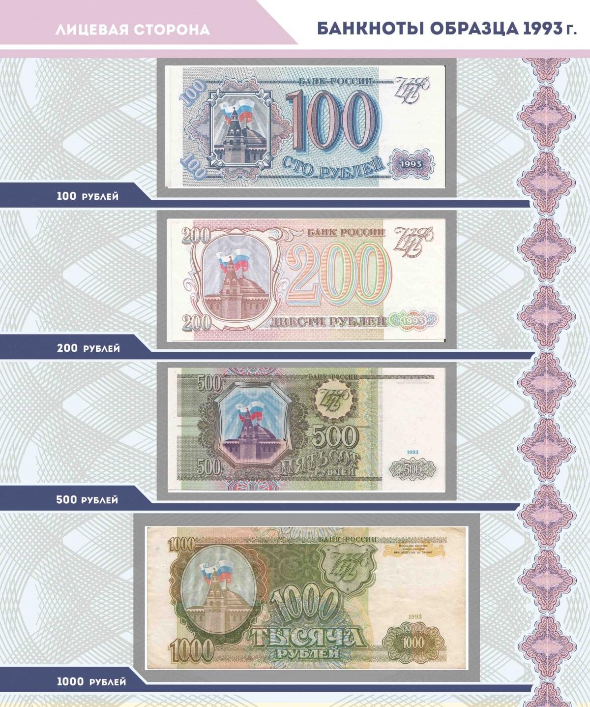 Альбом для банкнот яндекс дорогие иконы цена