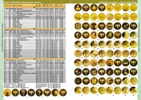 Каталог монет СССР и России 1918-2021 годов c ценами (выпуск №13) / страница 1 фото
