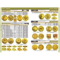 Каталог монет Императорской России 1682-1917 годов с ценами (выпуск №4) / страница 1 фото
